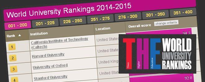 THE World University Rankings 2014-15