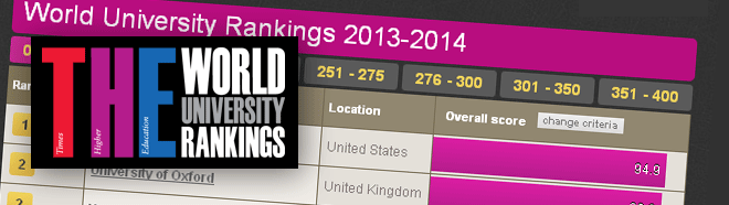 THE World University Rankings 2013-2014