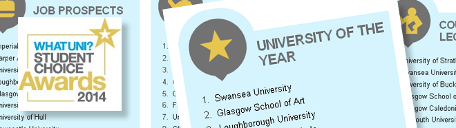 The 'What Uni Student Choice Awards' 2014