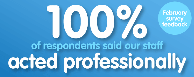100 percent of customers said our staff were 'professional' (86 percent said 'extremely' so)