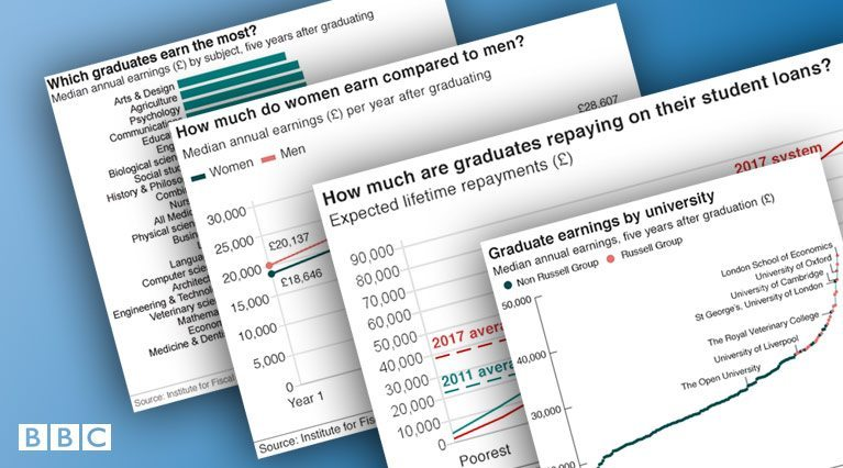 The Hidden Links Between Degree Choice & Earnings Potential